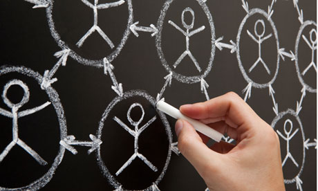 Network Marketing - MLM network