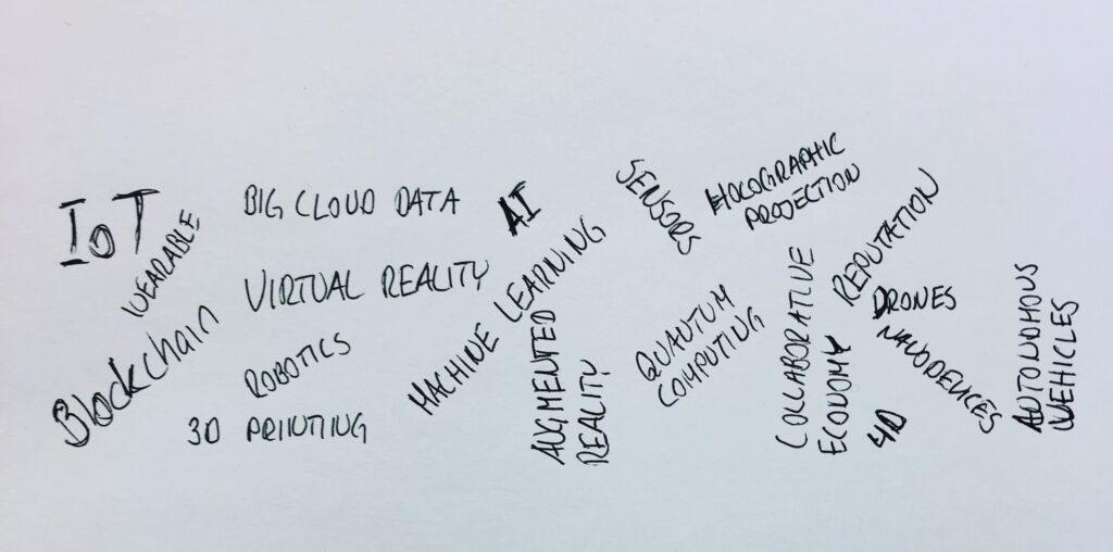 Leth & Partners brainstorm